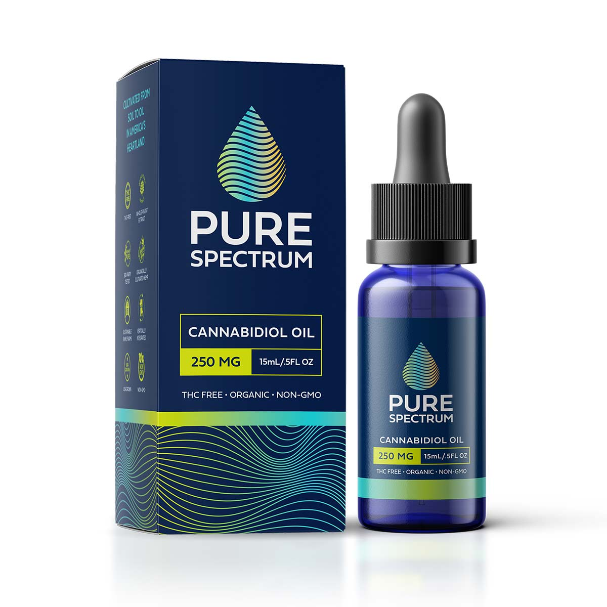 Pure Spectrum, CBD Oil Tincture, Cannabidiol Oil 15ml 250mg of CBD