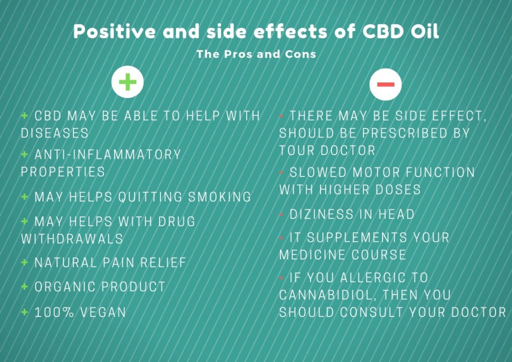 pros and cons CBD Oil