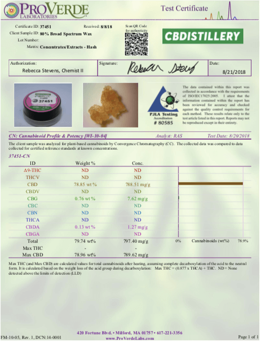 cbdistillery-cbd-wax-lab-results-1