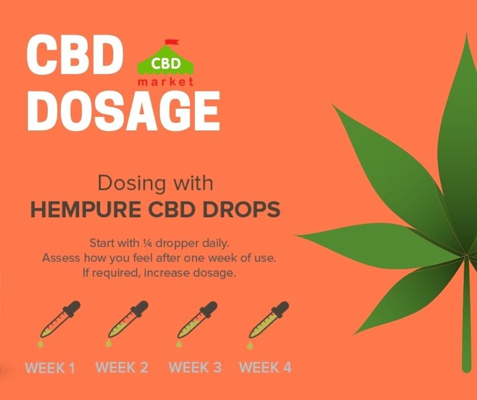 cbd dosage for rheumatoid arthritis
