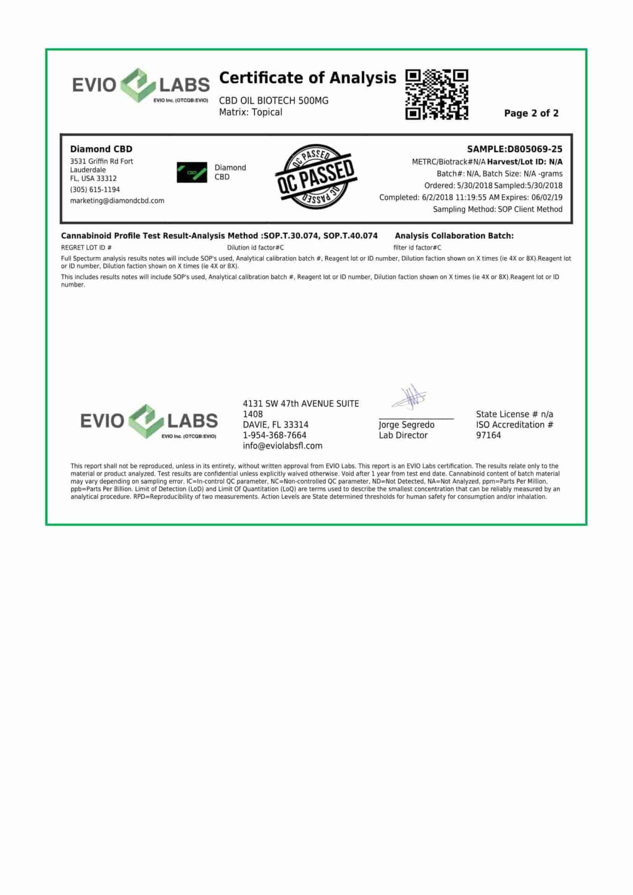 Biotech CBD Cream D805069-25-2-2