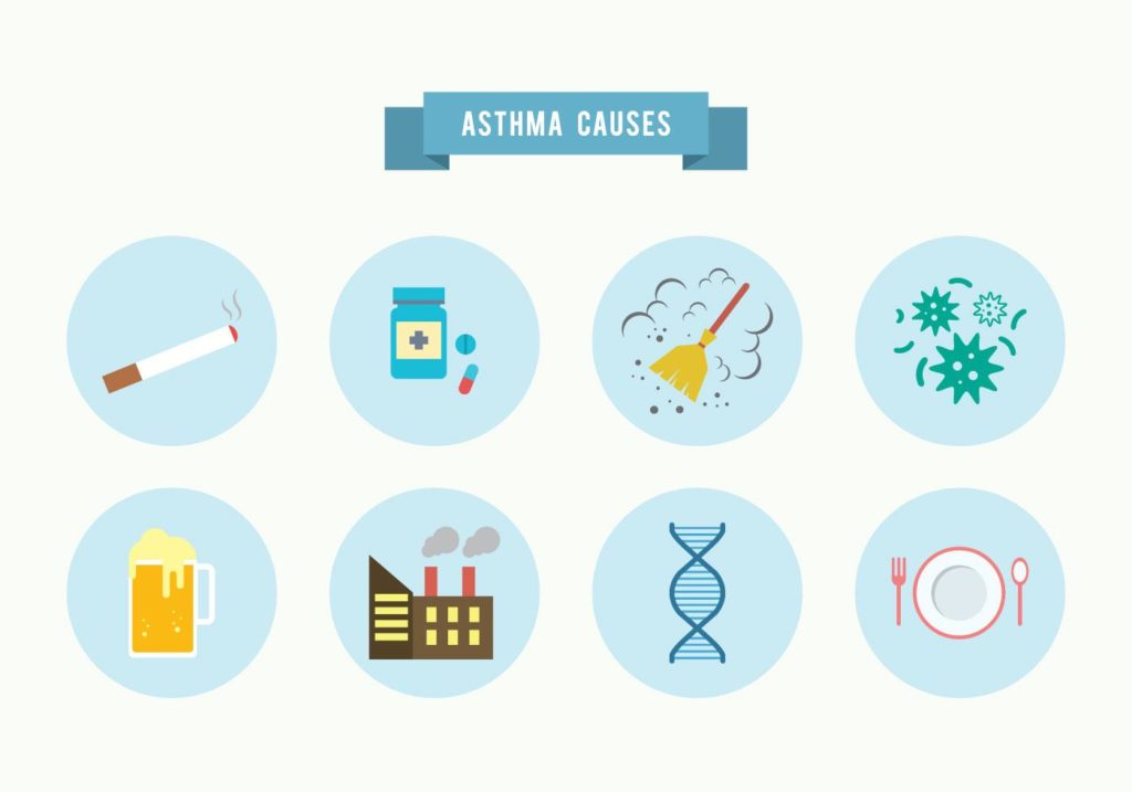 cbd and asthma
