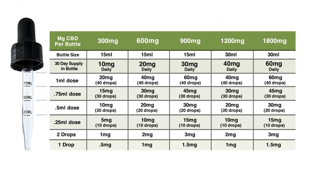 cbd oil menstrual cramps