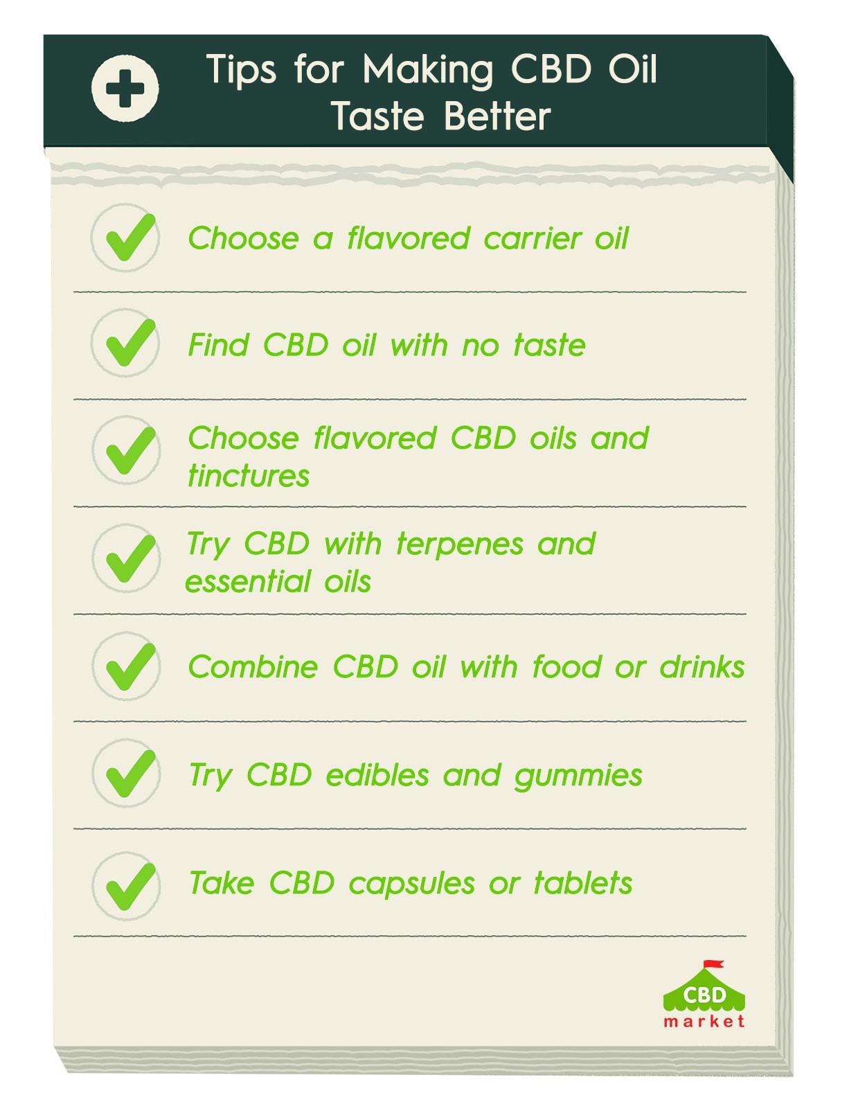 Tips to Find a CBD Oil You Like or Methods for Making CBD oil Taste Better