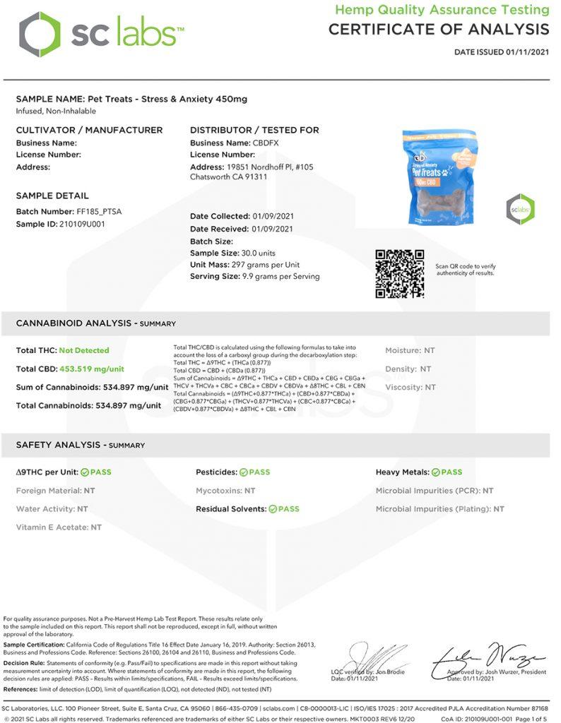 CBDfx Pet Treats Certificate of Analysis