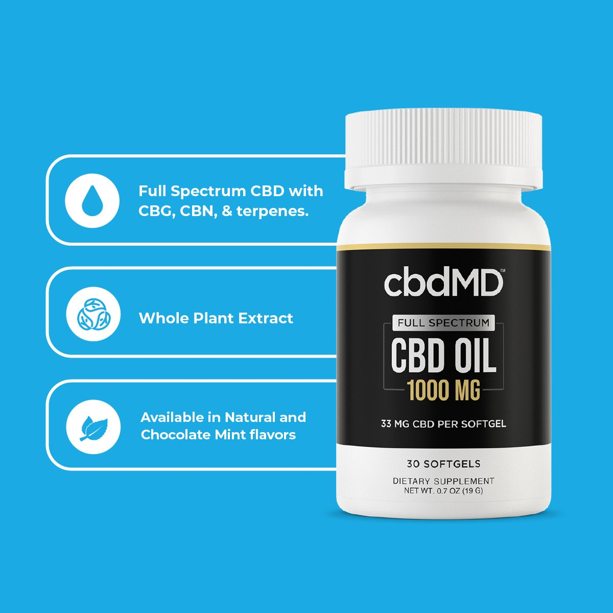 cbdMD, CBD Oil Softgels, Full Spectrum, 30-Count, 1000mg CBD 3
